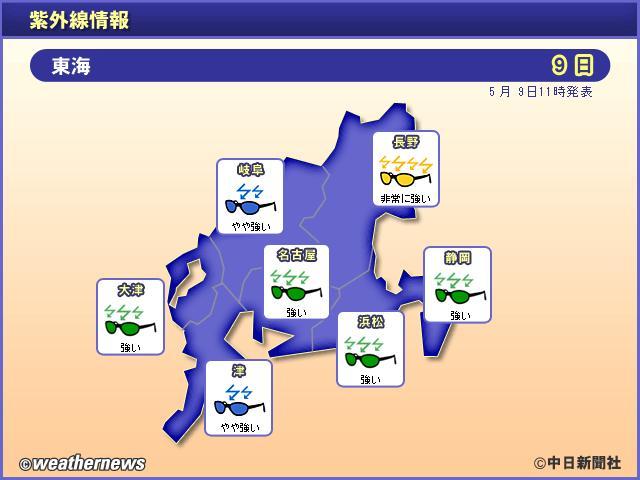 紫外線情報(東海エリア)